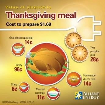 1895505-turkey-dinner-info3